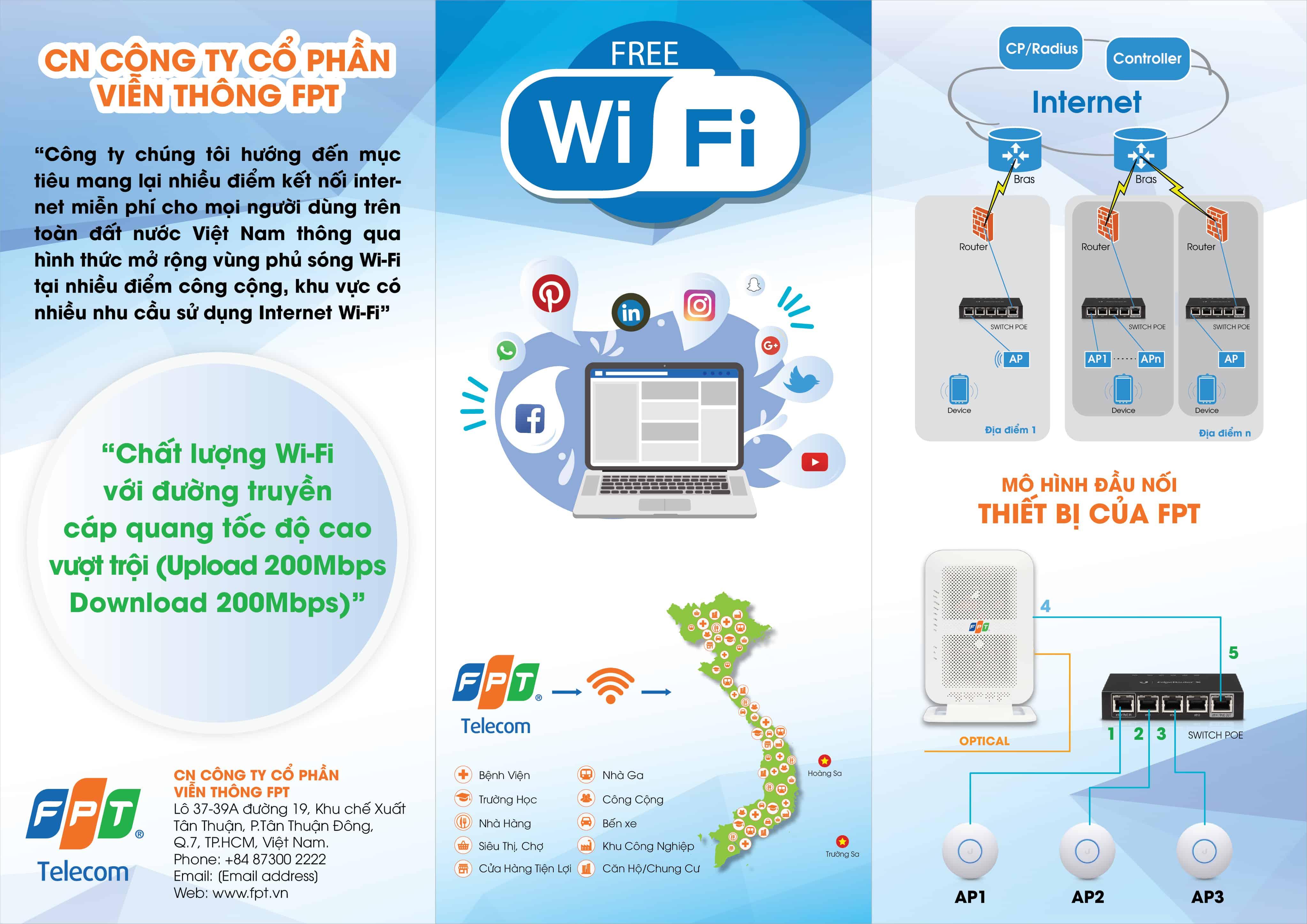 Giải pháp wifi marketing miễn phí