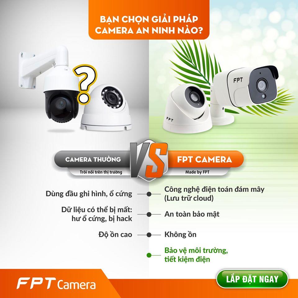 Lắp đặt Camera FPT trong nhà (indoor)