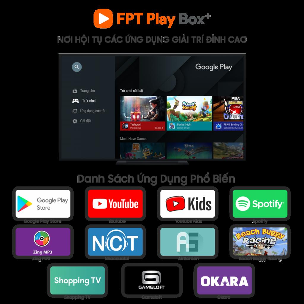 FPT Play Box+ 2019   Truyền hình điều khiển giọng nói