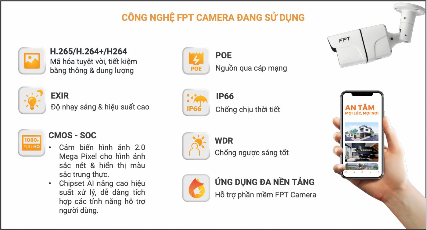 FPT Camera Sử dụng công nghệ hiện đại và tiên tiến nhất hiện nay