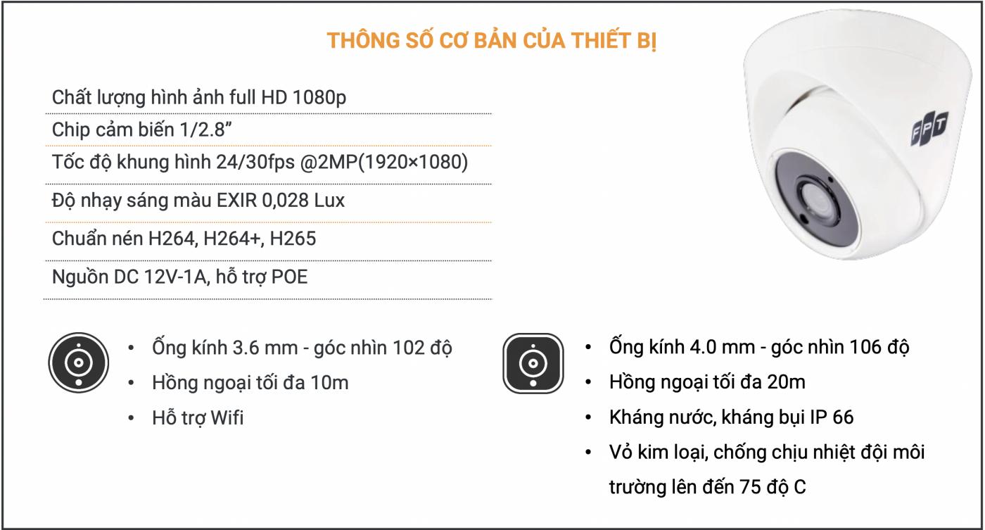 Thông số cơ bản về thiết bị camera FPT
